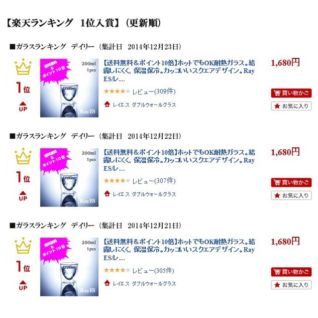 楽天ガラスランキング 3日連続第1位入賞 RayES/レイエスダブルウォールグラス